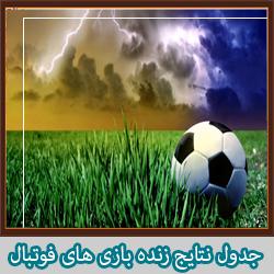 جدول نتایج زنده بازی های فوتبال