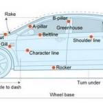 پاورپوینت علمی از تمامی اجزای خودرو  با توضیح کامل