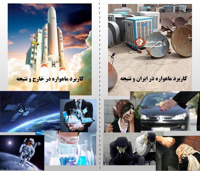 کاربرد ماهواره در ایران و خارج