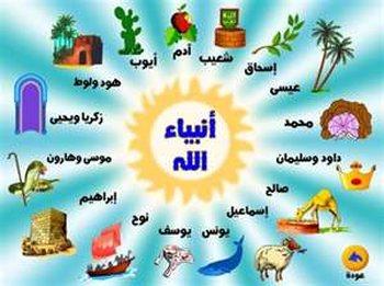 ویژگی برخی از پیامبران در قرآن و ادعیه