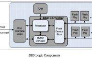 طول عمر درایوهای SSD چه مدت است؟.......