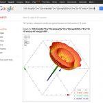 طریقه رسم نمودارهای سه بعدی با گوگل